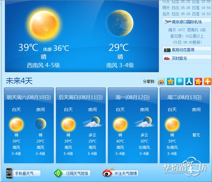 南京未来四天天气预报