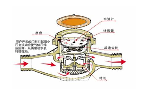马桶水箱结构图; 华迪装饰;
