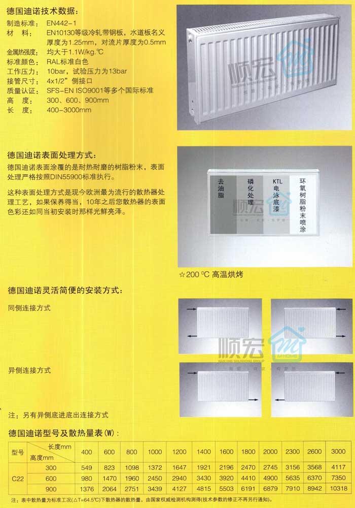 南京顺宏。产品信息详细介绍